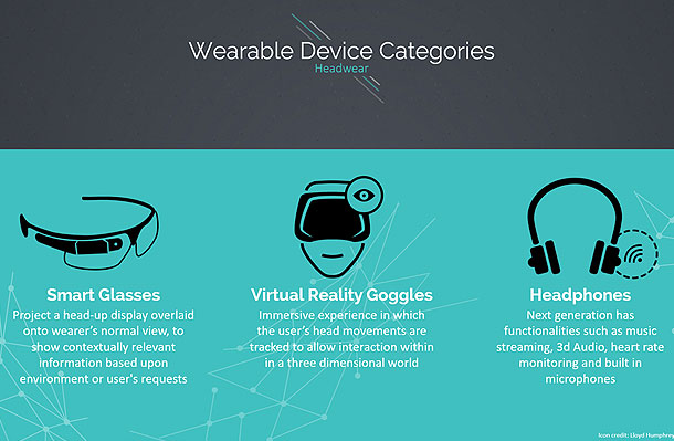 wearables_eLearning_course_v02